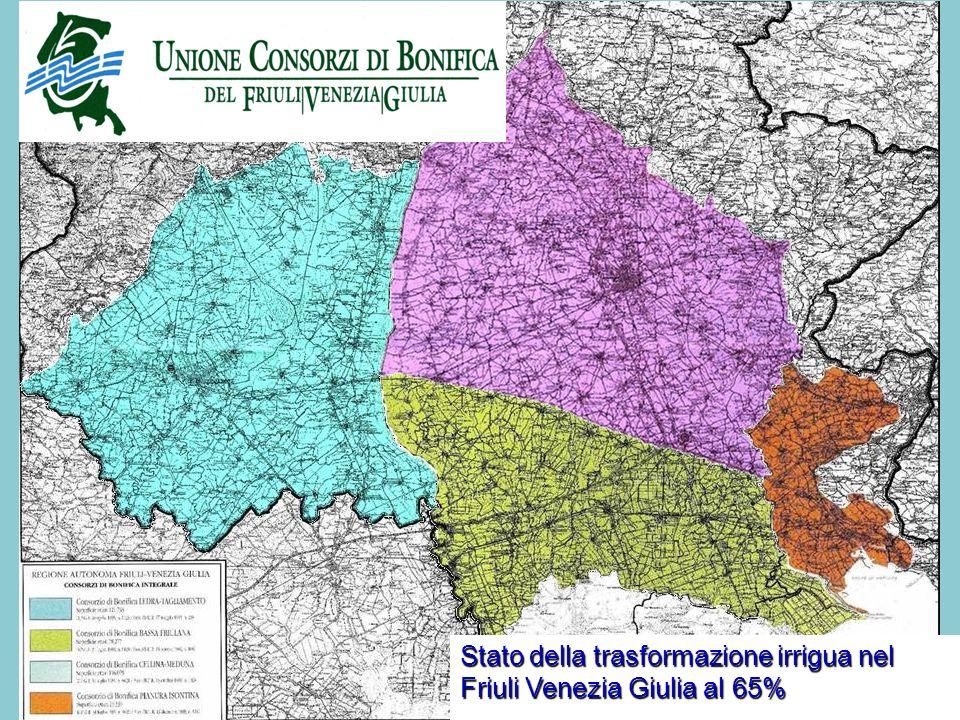 Stato della trasformazione irrigua nel Friuli Venezia Giulia al 65%