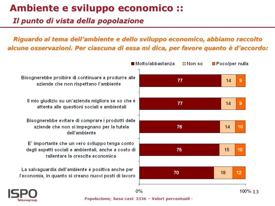 13 Ambiente e sviluppo economico :: Il punto di vista della popolazione Riguardo al tema dellambiente e dello sviluppo economico, abbiamo raccolto alcune osservazioni.