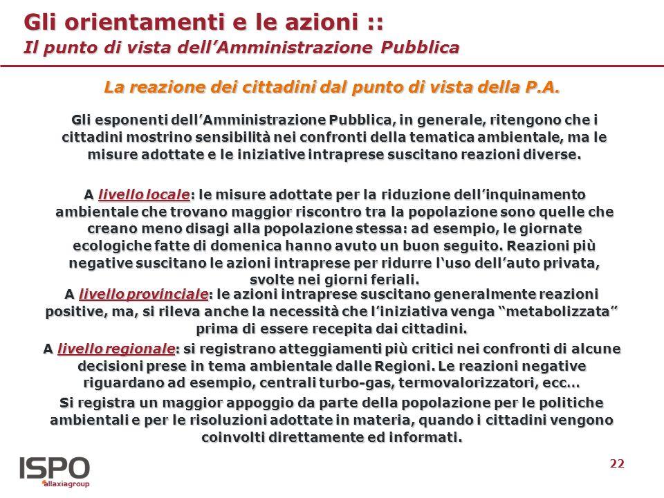 22 Gli orientamenti e le azioni :: Il punto di vista dellAmministrazione Pubblica La reazione dei cittadini dal punto di vista della P.A. Gli esponent