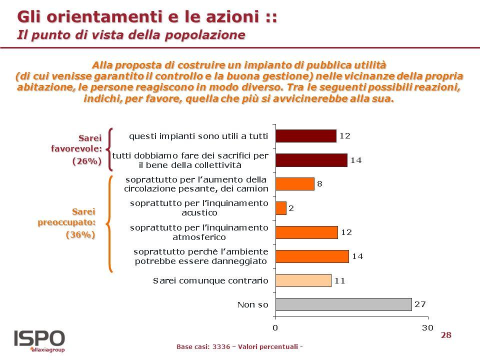 28 Gli orientamenti e le azioni :: Il punto di vista della popolazione Alla proposta di costruire un impianto di pubblica utilità (di cui venisse gara
