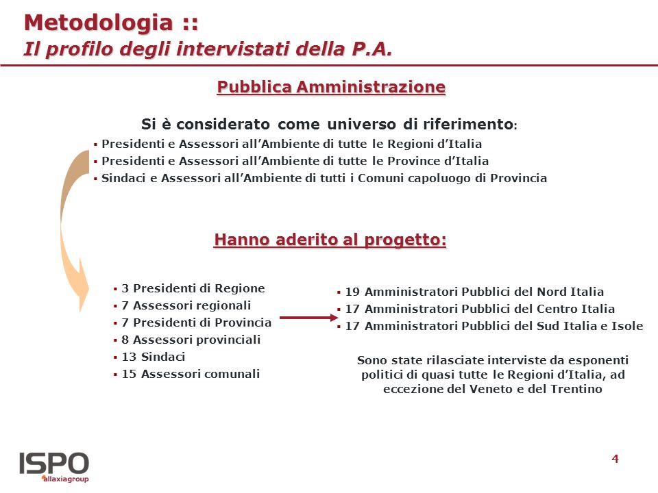 4 Metodologia :: Il profilo degli intervistati della P.A. Pubblica Amministrazione Si è considerato come universo di riferimento : Presidenti e Assess