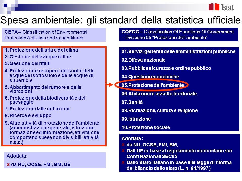 Spesa ambientale: gli standard della statistica ufficiale CEPA – Classification of Environmental Protection Activities and expenditures Adottata: da N