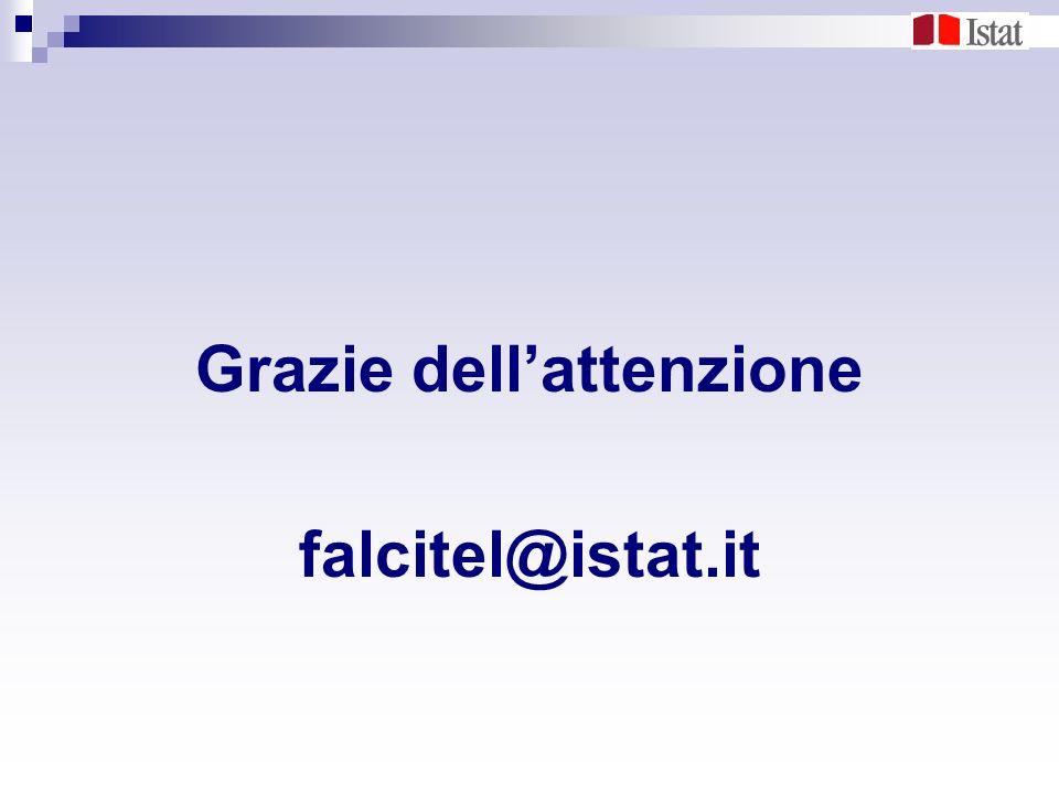 Grazie dellattenzione falcitel@istat.it