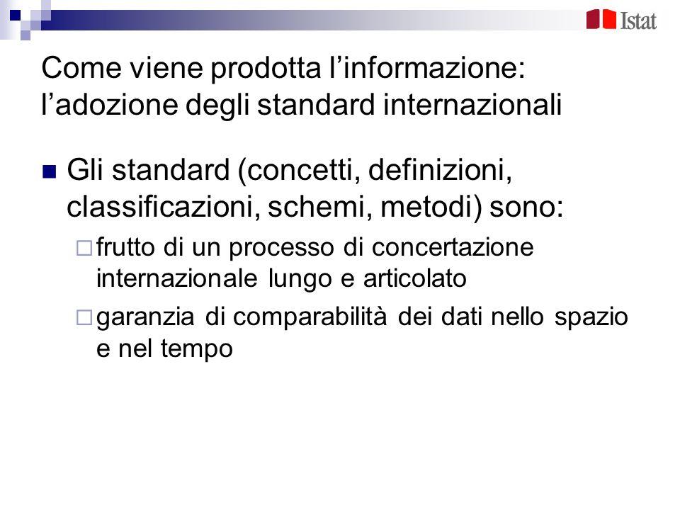 Come viene prodotta linformazione: ladozione degli standard internazionali Gli standard (concetti, definizioni, classificazioni, schemi, metodi) sono: