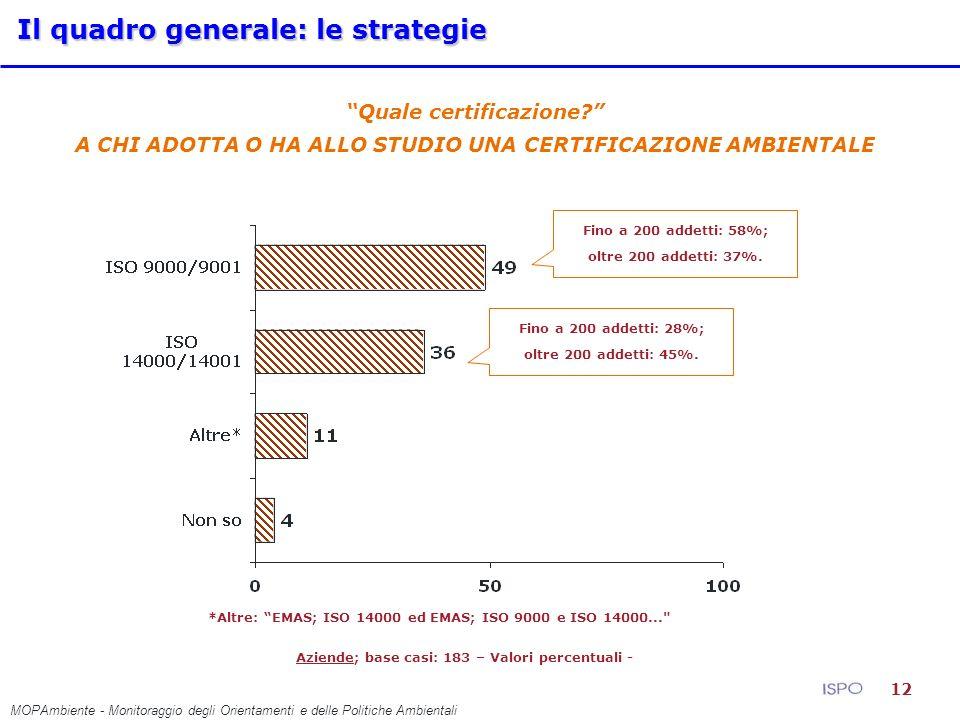 12 Il quadro generale: le strategie Quale certificazione.