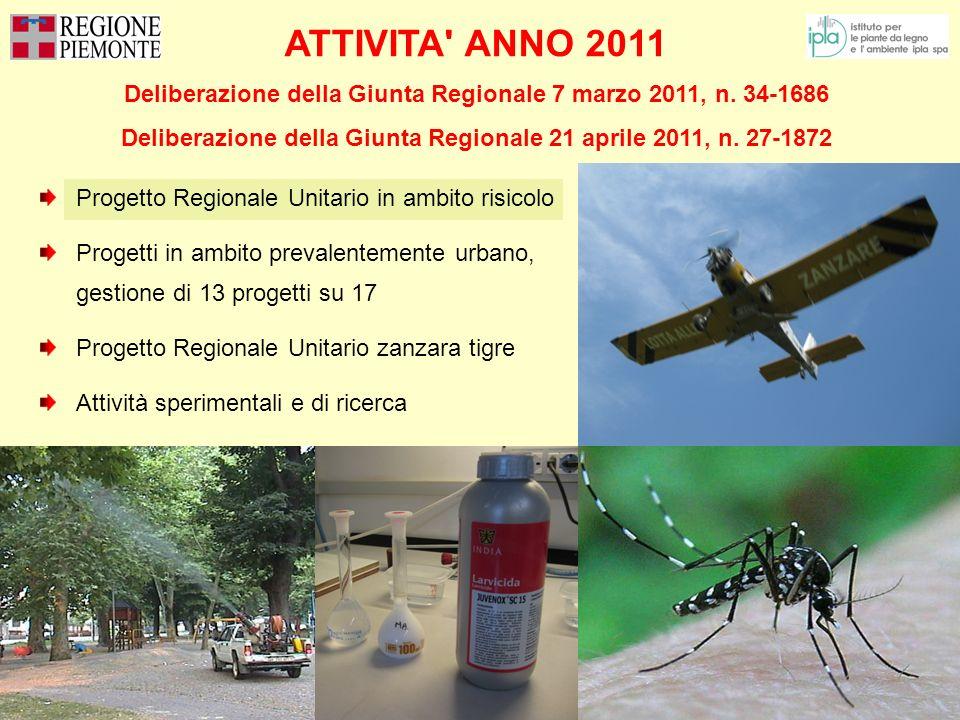 Progetto Regionale Unitario in ambito risicolo Progetti in ambito prevalentemente urbano, gestione di 13 progetti su 17 Progetto Regionale Unitario za