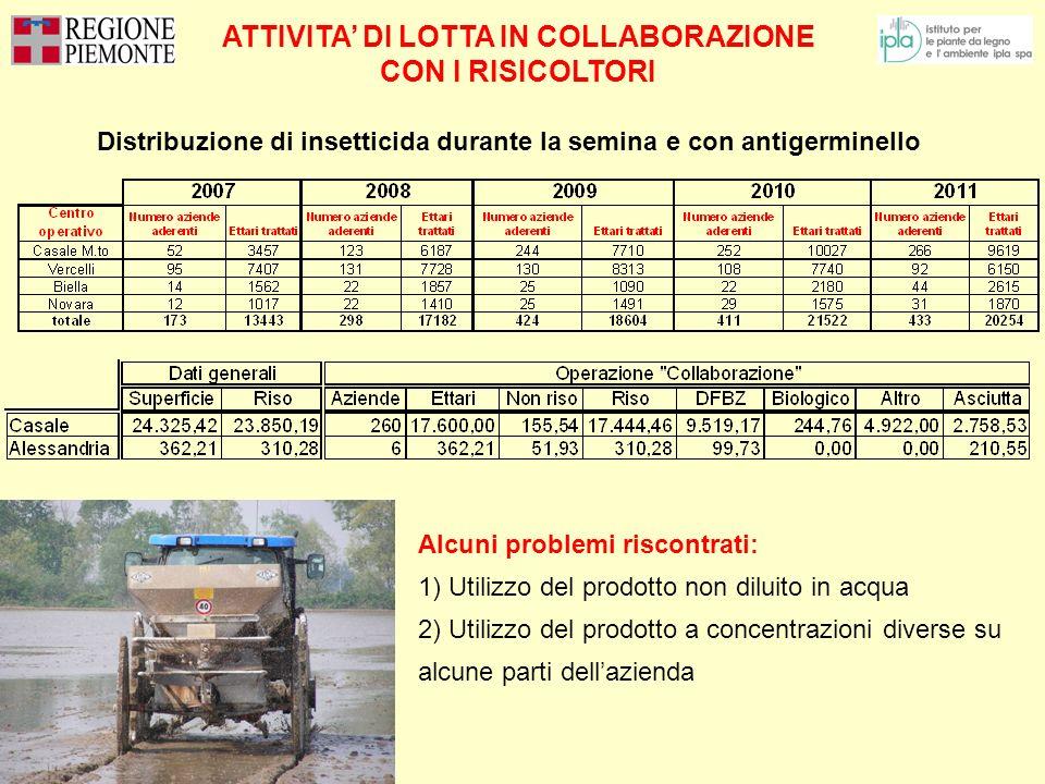 ATTIVITA DI LOTTA IN COLLABORAZIONE CON I RISICOLTORI Distribuzione di insetticida durante la semina e con antigerminello Alcuni problemi riscontrati: