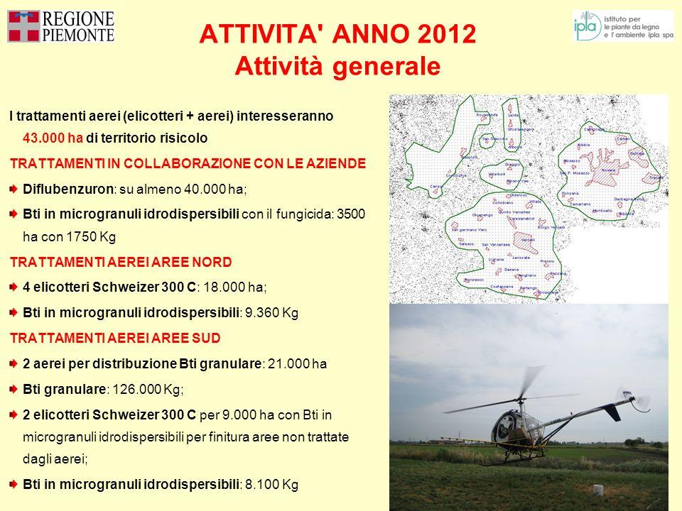 I trattamenti aerei (elicotteri + aerei) interesseranno 43.000 ha di territorio risicolo TRATTAMENTI IN COLLABORAZIONE CON LE AZIENDE Diflubenzuron: s