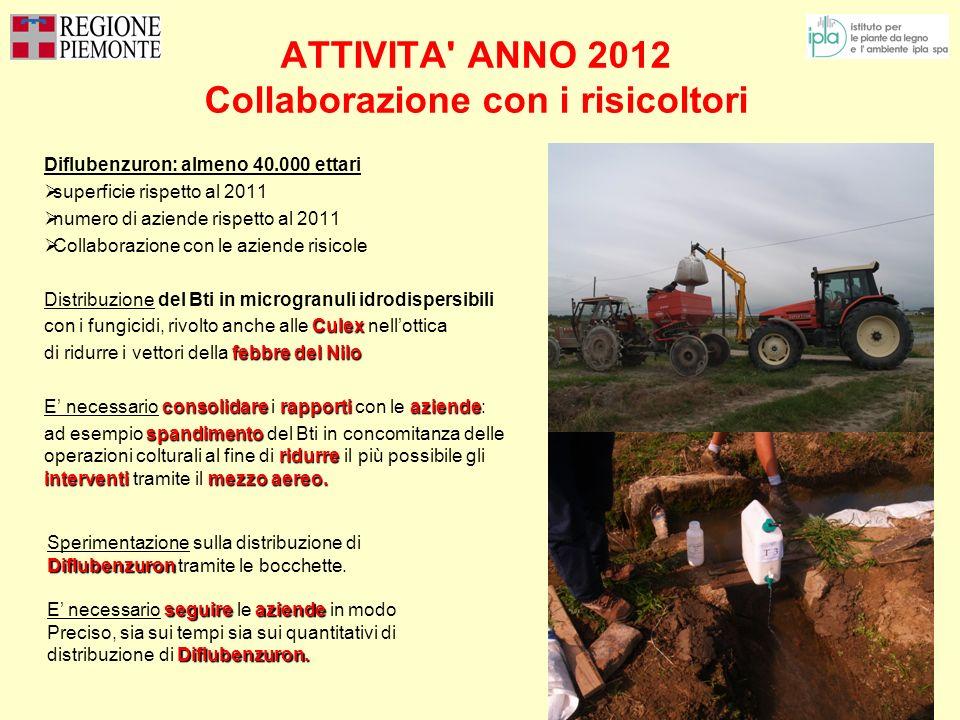 Diflubenzuron: almeno 40.000 ettari superficie rispetto al 2011 numero di aziende rispetto al 2011 Collaborazione con le aziende risicole Distribuzion