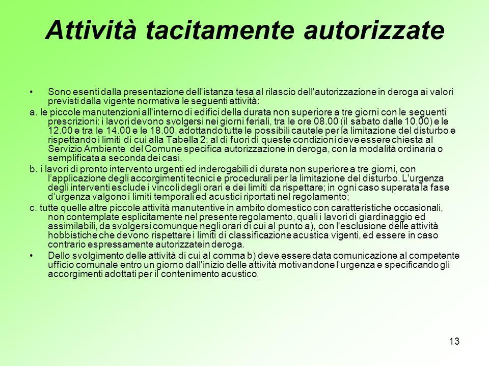 13 Attività tacitamente autorizzate Sono esenti dalla presentazione dell'istanza tesa al rilascio dell'autorizzazione in deroga ai valori previsti dal