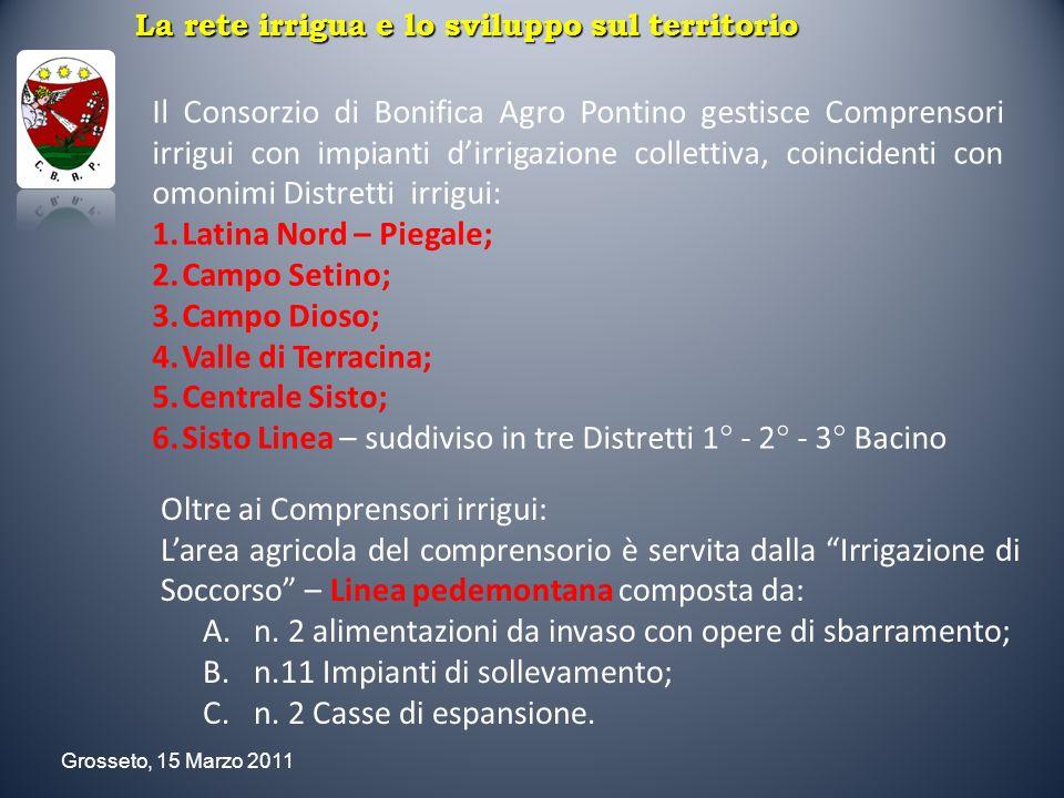 Grosseto, 15 Marzo 2011 Superficie servita da Impianti Irrigui Collettivi con fornitura risorsa idrica in pressione (a richiesta contribuenza).