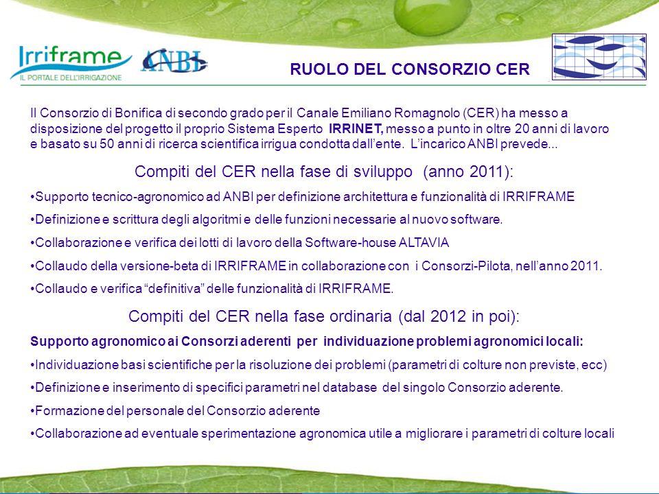 RUOLO DI ALTAVIA La Società informatica ALTAVIA è stata incaricata dallANBI di realizzare il software IRRIFRAME secondo le indicazioni concepite dal Consorzio CER.