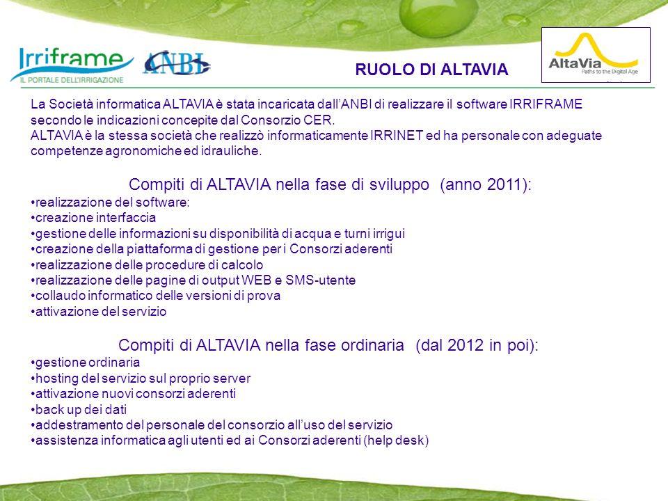 l Il Servizio a regime dal 2012 richiederà poco impegno per il Consorzio Il Consorzio aderente avrà il supporto informatico della software- house ALTAVIA, ed il supporto agronomico del Consorzio CER.