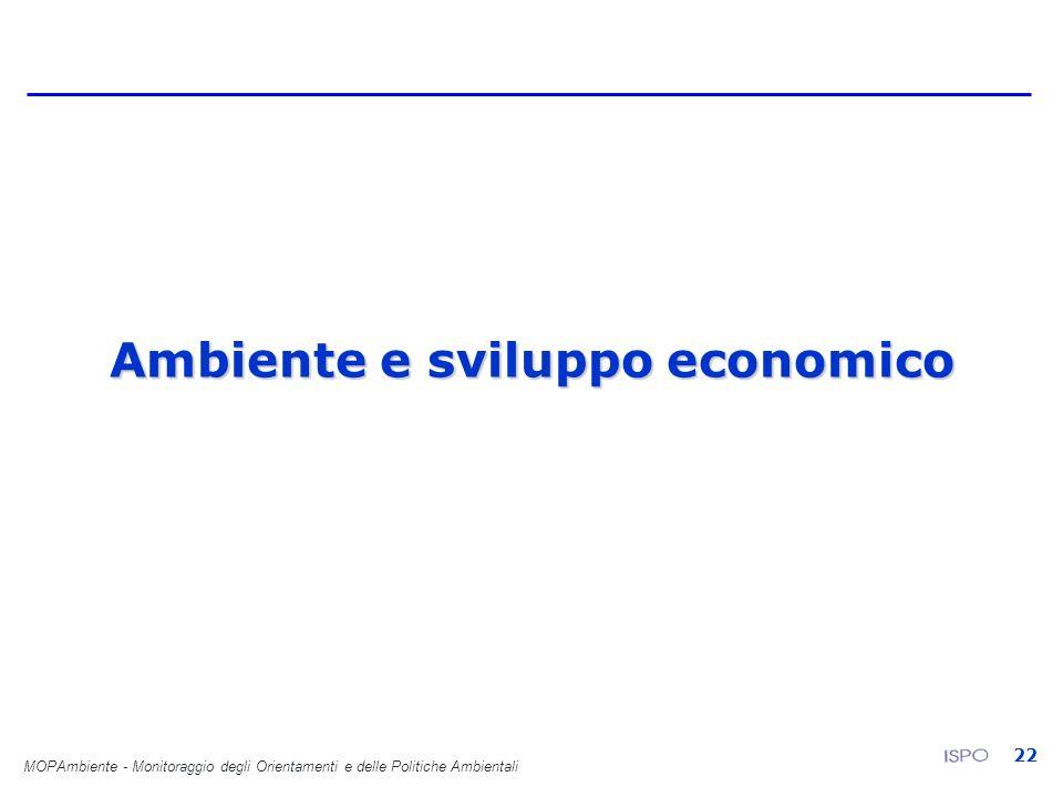 MOPAmbiente - Monitoraggio degli Orientamenti e delle Politiche Ambientali 22 Ambiente e sviluppo economico