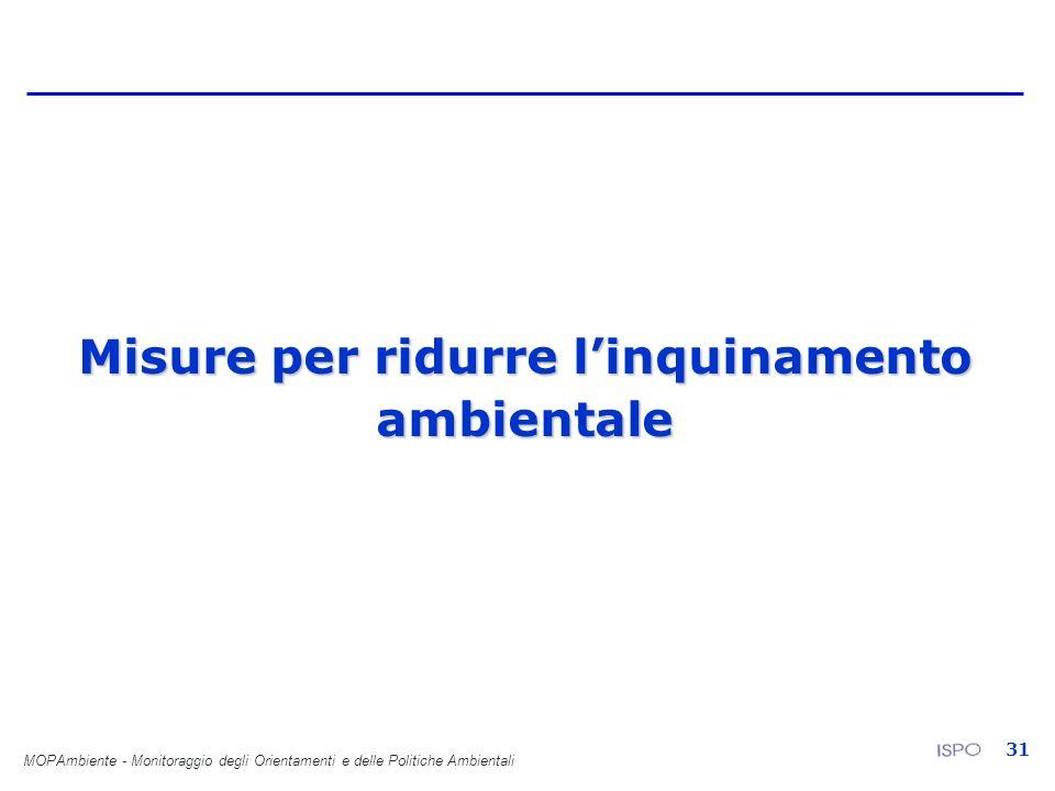 MOPAmbiente - Monitoraggio degli Orientamenti e delle Politiche Ambientali 31 Misure per ridurre linquinamento ambientale