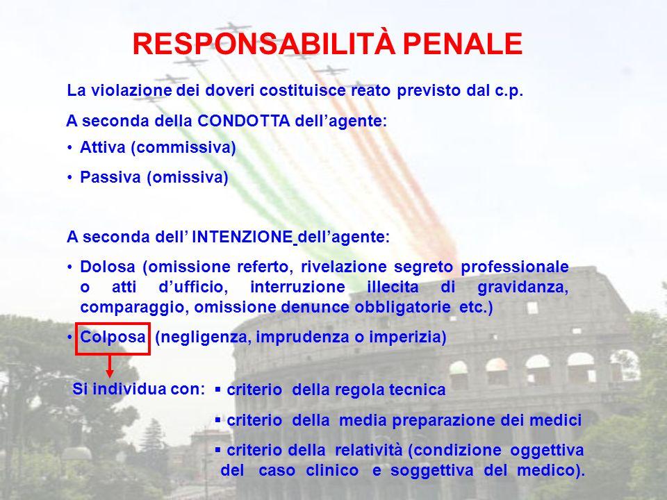 RESPONSABILITÀ PENALE La violazione dei doveri costituisce reato previsto dal c.p. A seconda della CONDOTTA dellagente: Attiva (commissiva) Passiva (o