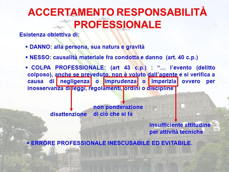 ACCERTAMENTO RESPONSABILITÀ PROFESSIONALE Esistenza obiettiva di: DANNO: alla persona, sua natura e gravità NESSO: causalità materiale fra condotta e