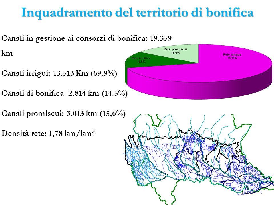 Inquadramento del territorio di bonifica Canali in gestione ai consorzi di bonifica: 19.359 km Canali irrigui: 13.513 Km (69.9%) Canali di bonifica: 2