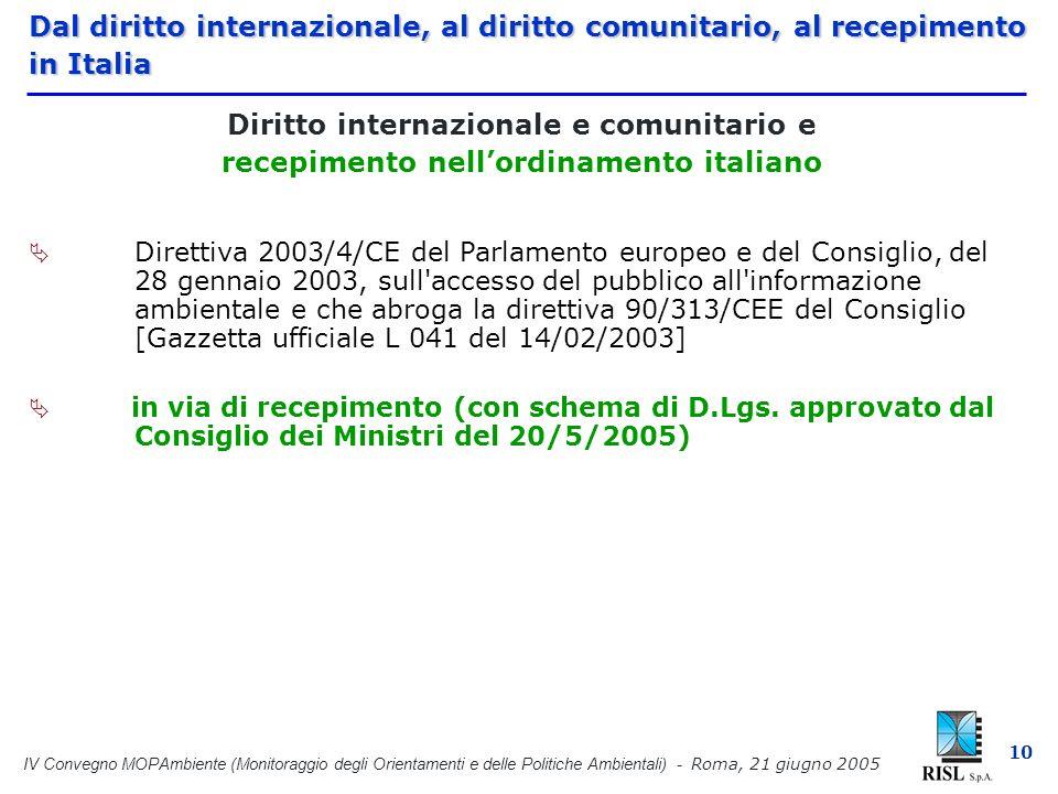 IV Convegno MOPAmbiente (Monitoraggio degli Orientamenti e delle Politiche Ambientali) - Roma, 21 giugno 2005 10 Dal diritto internazionale, al diritto comunitario, al recepimento in Italia Diritto internazionale e comunitario e recepimento nellordinamento italiano Direttiva 2003/4/CE del Parlamento europeo e del Consiglio, del 28 gennaio 2003, sull accesso del pubblico all informazione ambientale e che abroga la direttiva 90/313/CEE del Consiglio [Gazzetta ufficiale L 041 del 14/02/2003] in via di recepimento (con schema di D.Lgs.