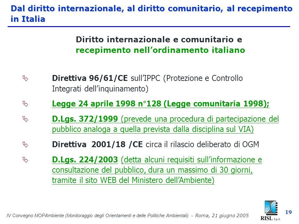 IV Convegno MOPAmbiente (Monitoraggio degli Orientamenti e delle Politiche Ambientali) - Roma, 21 giugno 2005 19 Dal diritto internazionale, al diritto comunitario, al recepimento in Italia Direttiva 96/61/CE sullIPPC (Protezione e Controllo Integrati dellinquinamento) Legge 24 aprile 1998 n°128 (Legge comunitaria 1998); D.Lgs.