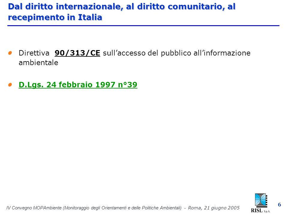 IV Convegno MOPAmbiente (Monitoraggio degli Orientamenti e delle Politiche Ambientali) - Roma, 21 giugno 2005 6 Dal diritto internazionale, al diritto comunitario, al recepimento in Italia Direttiva 90/313/CE sullaccesso del pubblico allinformazione ambientale D.Lgs.