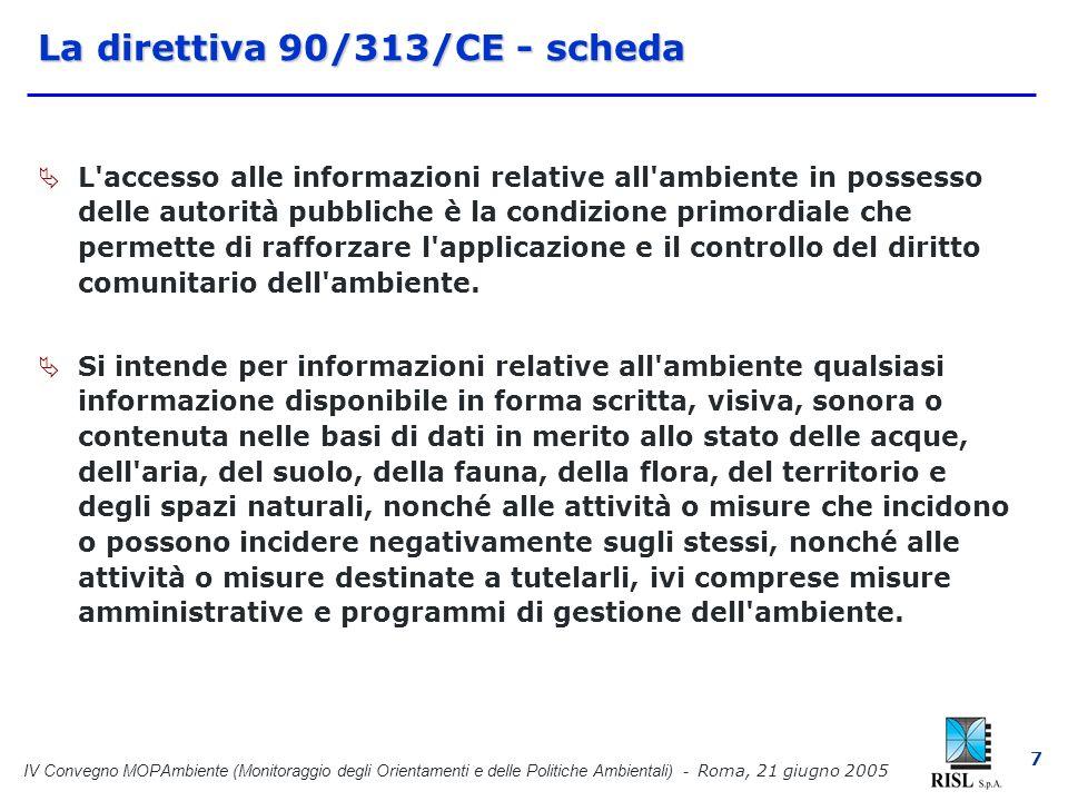 IV Convegno MOPAmbiente (Monitoraggio degli Orientamenti e delle Politiche Ambientali) - Roma, 21 giugno 2005 7 La direttiva 90/313/CE - scheda L accesso alle informazioni relative all ambiente in possesso delle autorità pubbliche è la condizione primordiale che permette di rafforzare l applicazione e il controllo del diritto comunitario dell ambiente.