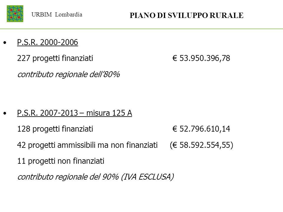 URBIM Lombardia PIANO DI SVILUPPO RURALE P.S.R. 2000-2006 227 progetti finanziati 53.950.396,78 contributo regionale dell80% P.S.R. 2007-2013 – misura