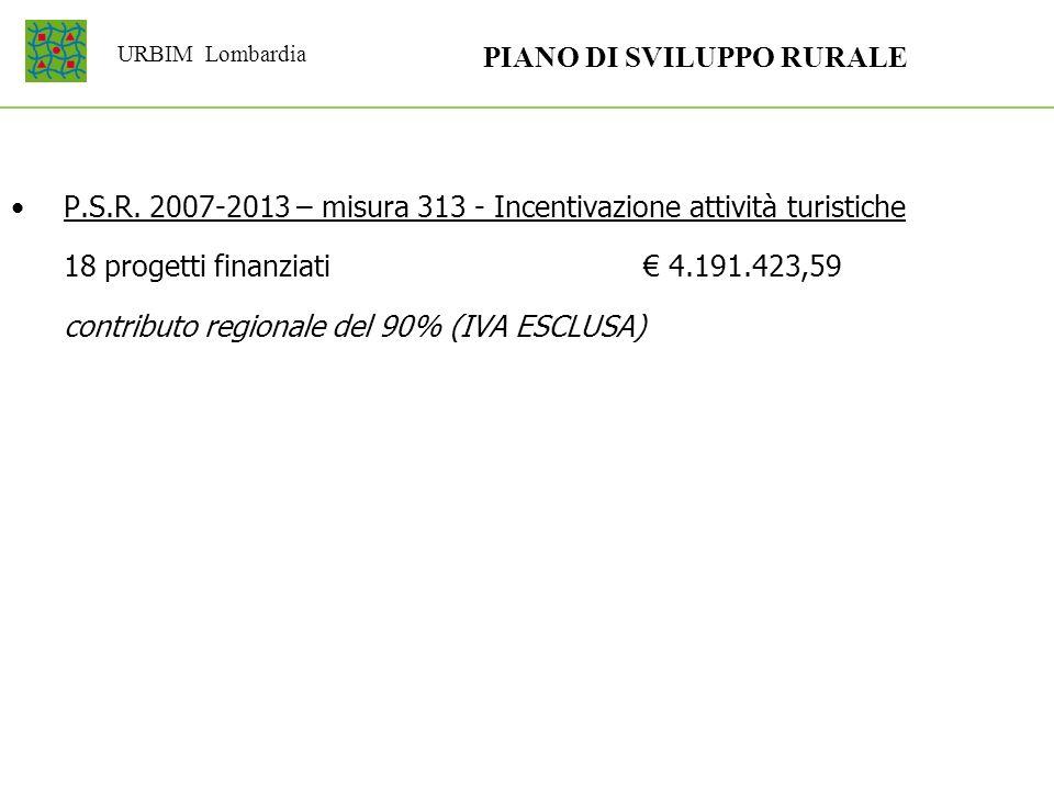 URBIM Lombardia PIANO DI SVILUPPO RURALE P.S.R. 2007-2013 – misura 313 - Incentivazione attività turistiche 18 progetti finanziati 4.191.423,59 contri