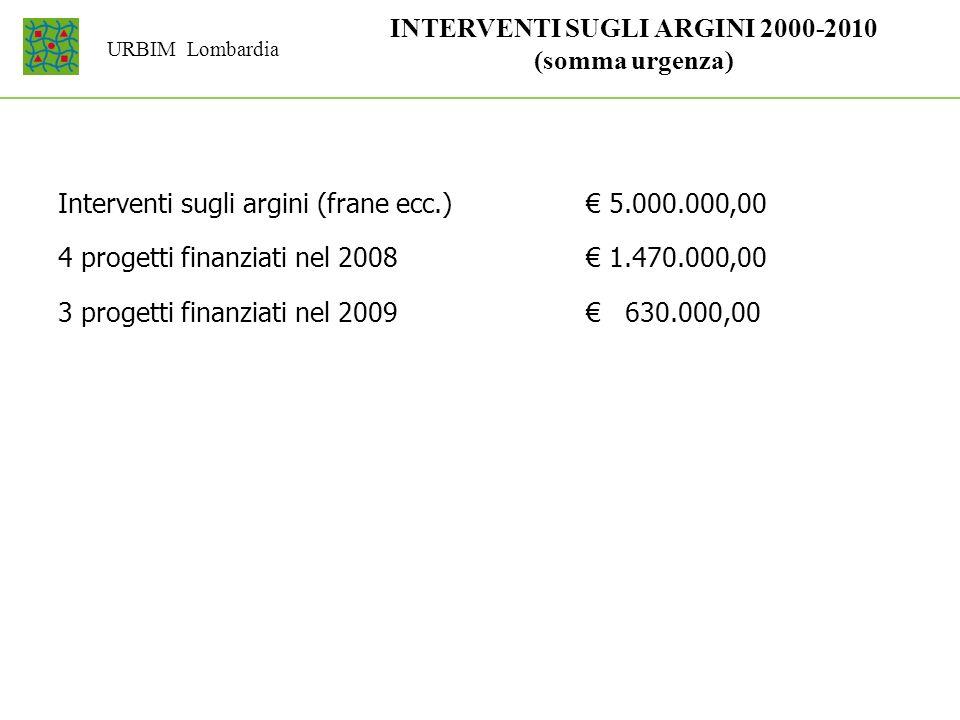 URBIM Lombardia INTERVENTI SUGLI ARGINI 2000-2010 (somma urgenza) Interventi sugli argini (frane ecc.) 5.000.000,00 4 progetti finanziati nel 2008 1.4