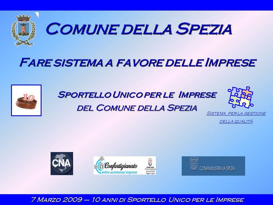 Comune della Spezia Comune della Spezia Fare sistema a favore delle Imprese Sportello Unico per le Imprese del Comune della Spezia Sistema per la gestione della qualità 7 Marzo 2009 – 10 anni di Sportello Unico per le Imprese