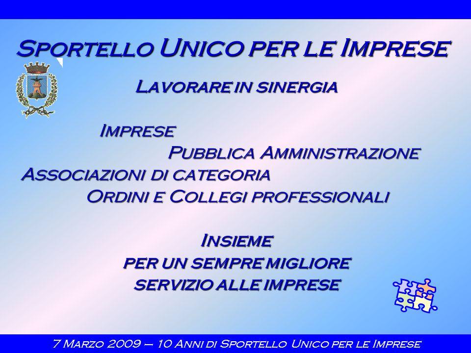 Sportello Unico per le Imprese Da Sportello per le Imprese a Servizio pubblico integrato per unimpresa più libera.