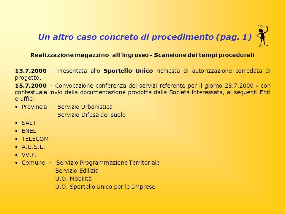 Realizzazione magazzino allingrosso - Scansione dei tempi procedurali 13.7.2000 – Presentata allo Sportello Unico richiesta di autorizzazione corredata di progetto.