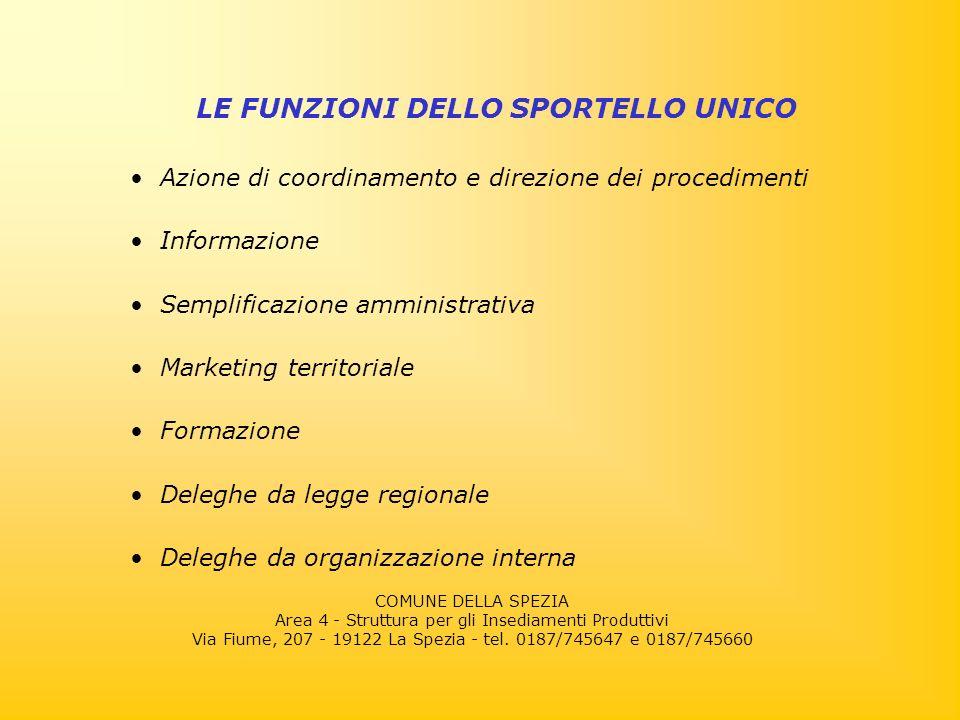 UN CASO CONCRETO COMUNE DELLA SPEZIA Area 4 - Struttura per gli Insediamenti Produttivi Via Fiume, 207 - 19122 La Spezia - tel.
