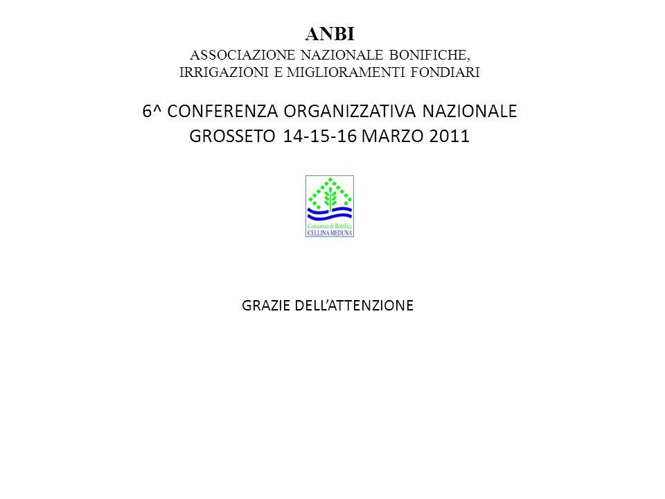GRAZIE DELLATTENZIONE ANBI ASSOCIAZIONE NAZIONALE BONIFICHE, IRRIGAZIONI E MIGLIORAMENTI FONDIARI 6^ CONFERENZA ORGANIZZATIVA NAZIONALE GROSSETO 14-15