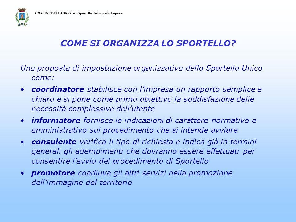 COMUNE DELLA SPEZIA – Sportello Unico per le Imprese COME SI REALIZZA UNO SPORTELLO.