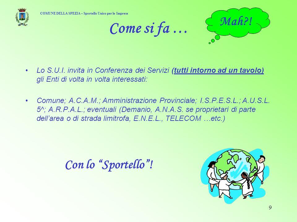 9 Come si fa … Lo S.U.I. invita in Conferenza dei Servizi (tutti intorno ad un tavolo) gli Enti di volta in volta interessati: Comune; A.C.A.M.; Ammin
