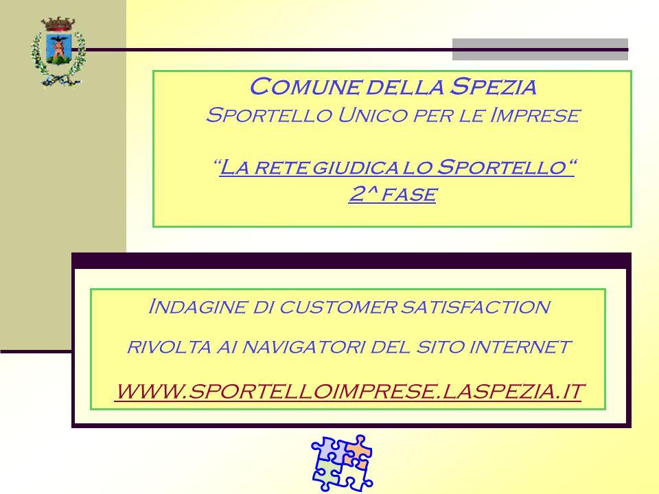Comune della Spezia Sportello Unico per le ImpreseLa rete giudica lo Sportello 2^ fase Indagine di customer satisfaction rivolta ai navigatori del sito internet www.sportelloimprese.laspezia.it