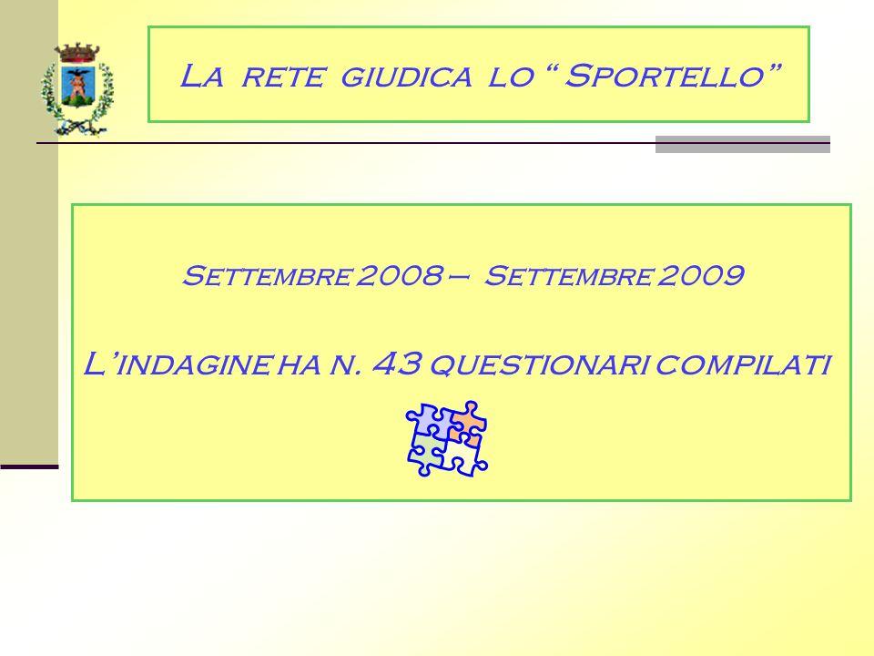 La rete giudica lo Sportello Settembre 2008 – Settembre 2009 Lindagine ha n. 43 questionari compilati