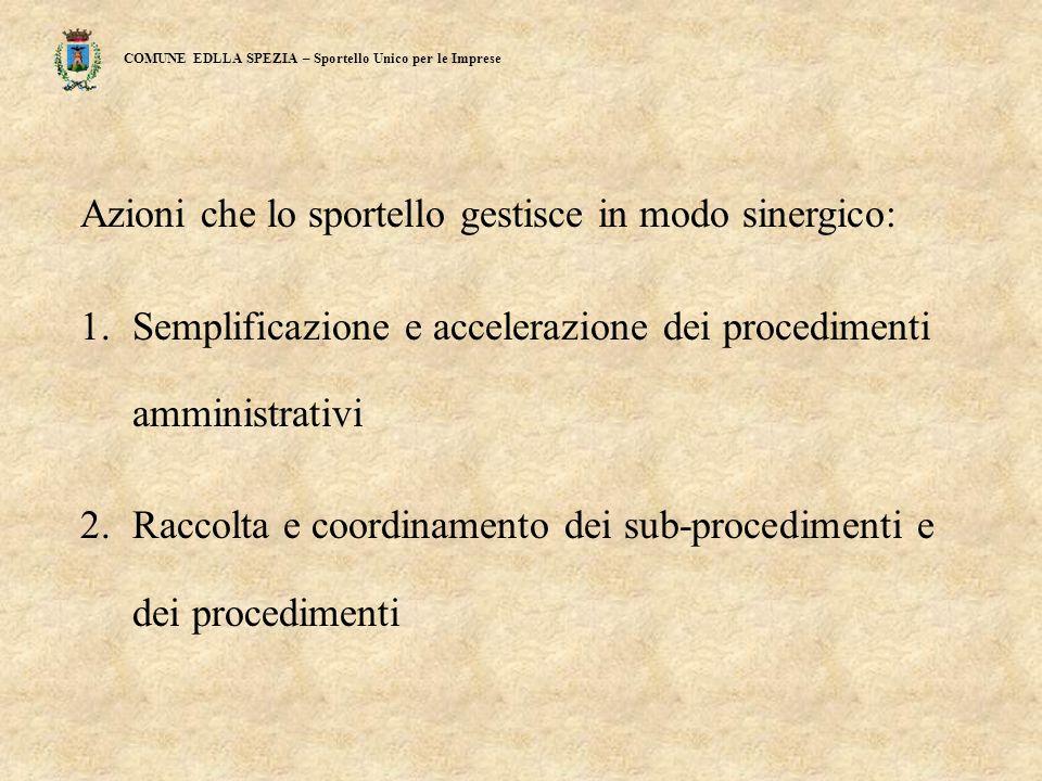 COMUNE EDLLA SPEZIA – Sportello Unico per le Imprese Fig. 7