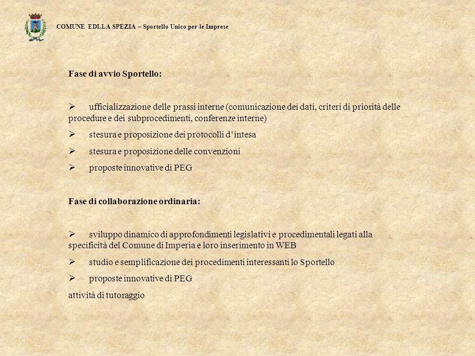 COMUNE EDLLA SPEZIA – Sportello Unico per le Imprese Fig. 10