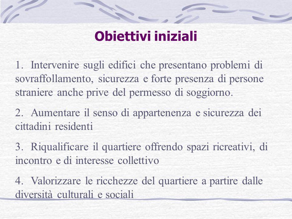 Comunità e riqualificazione LAVORO DI COMUNITA RIQUALIFICAZIONE URBANA CRESCITA DEL QUARTIERE