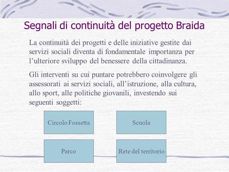 Segnali di continuità del progetto Braida La continuità dei progetti e delle iniziative gestite dai servizi sociali diventa di fondamentale importanza