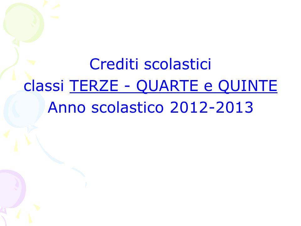 Crediti scolastici classi TERZE - QUARTE e QUINTE Anno scolastico 2012-2013
