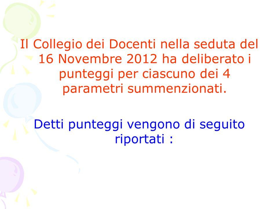 Il Collegio dei Docenti nella seduta del 16 Novembre 2012 ha deliberato i punteggi per ciascuno dei 4 parametri summenzionati. Detti punteggi vengono