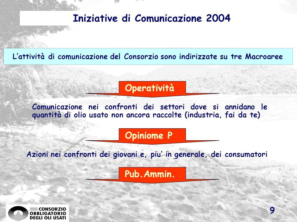 8 Iniziative di Comunicazione Il Consorzio punta a raccogliere tutto lolio usato in circolazione, per questo abbiamo migliorato gli assetti organizzat