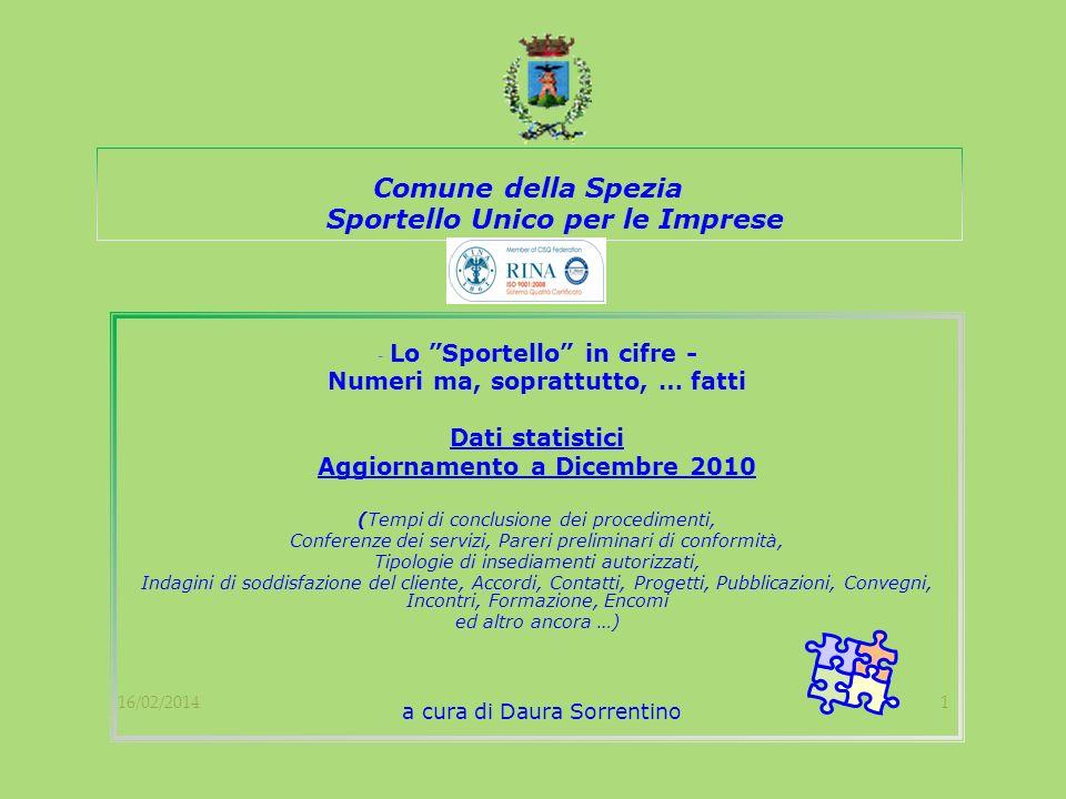 16/02/20141 Comune della Spezia Sportello Unico per le Imprese - Lo Sportello in cifre - Numeri ma, soprattutto, … fatti Dati statistici Aggiornamento