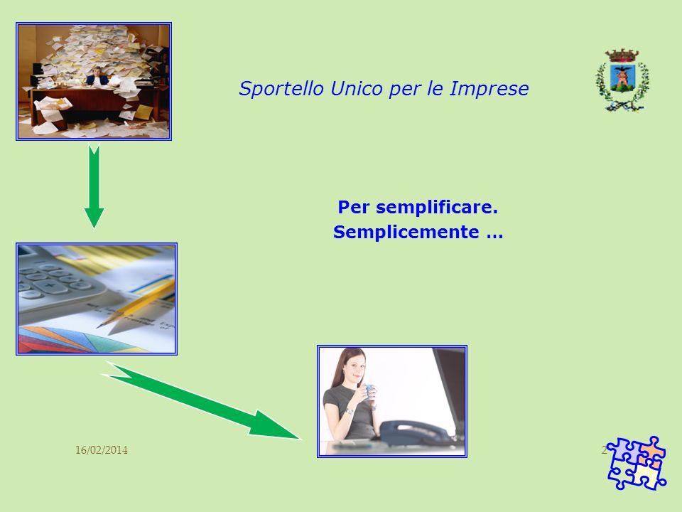 16/02/20142 Sportello Unico per le Imprese Per semplificare. Semplicemente …