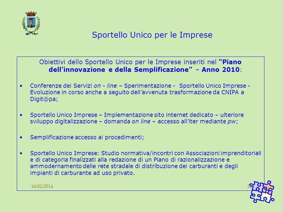 16/02/201428 Sportello Unico per le Imprese Obiettivi dello Sportello Unico per le Imprese inseriti nel Piano dellinnovazione e della Semplificazione