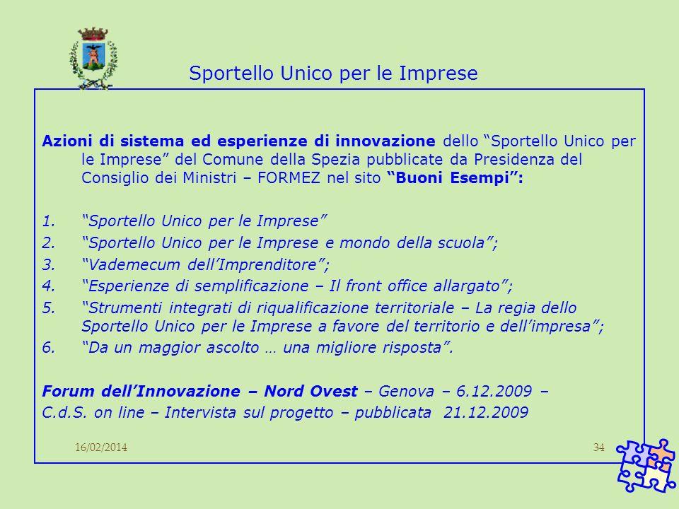 16/02/201434 Sportello Unico per le Imprese Azioni di sistema ed esperienze di innovazione dello Sportello Unico per le Imprese del Comune della Spezi