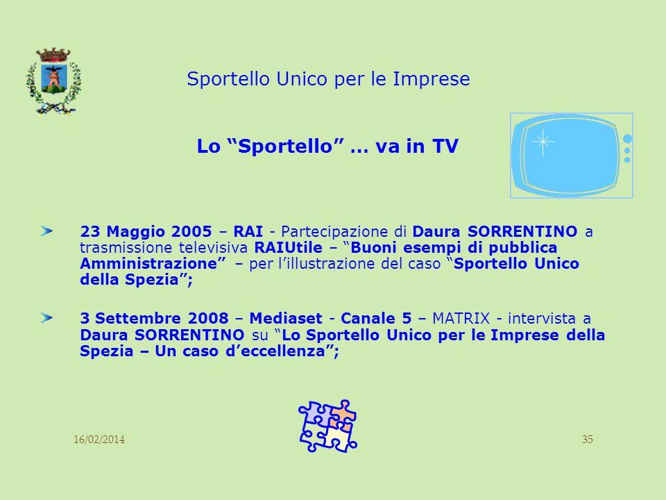 16/02/201435 Sportello Unico per le Imprese Lo Sportello … va in TV 23 Maggio 2005 – RAI - Partecipazione di Daura SORRENTINO a trasmissione televisiv